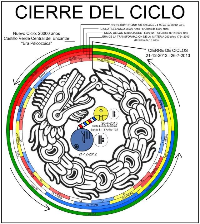 Reporte De Lectura De Libros Reporte De Lecturas | apexwallpapers.com