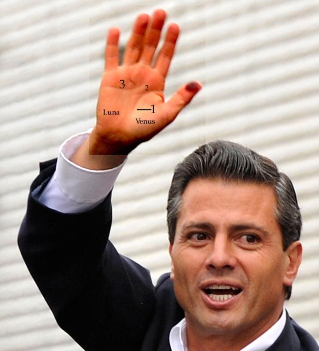 Interpretación de la mano de Peña Nieto