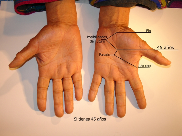 tiempo-manos