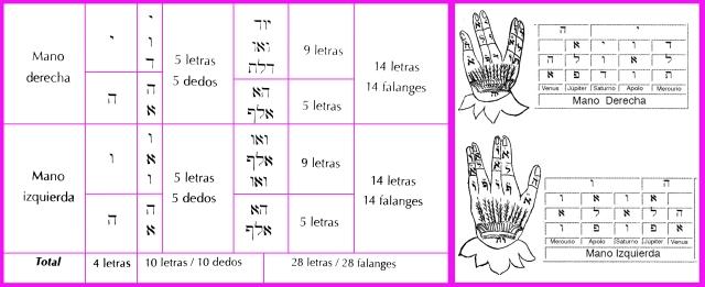 mano de dios total copia 2