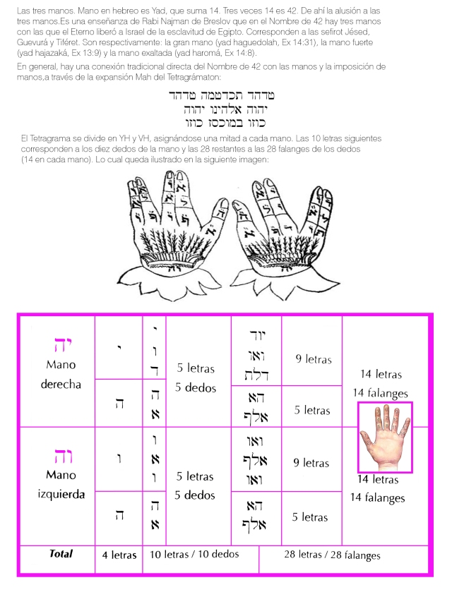tres manos copia