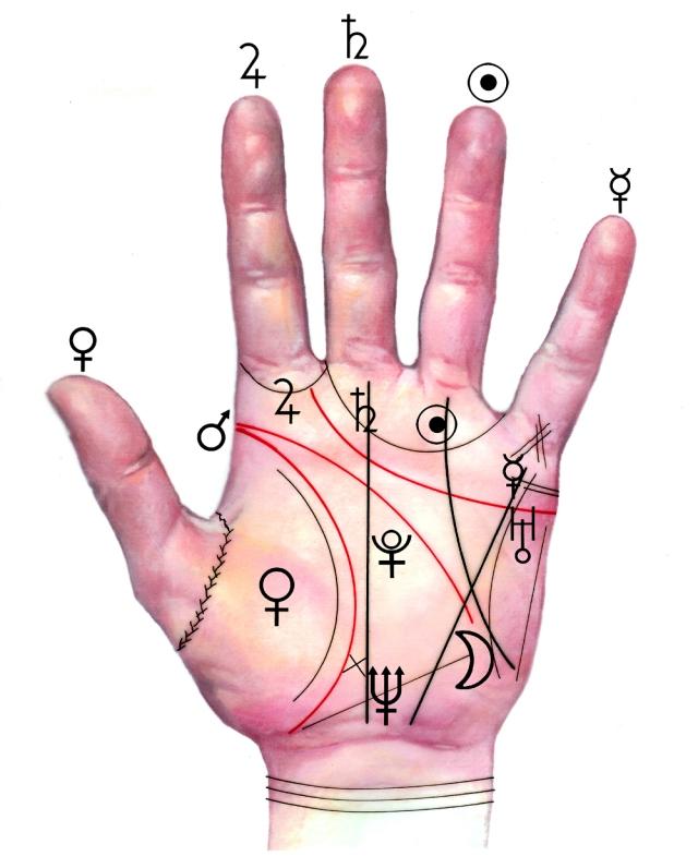 Los Montes y Las Líneas de la mano