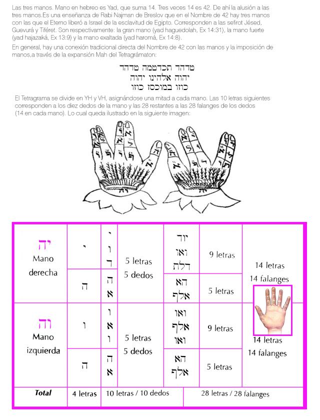 tres-manos-copia